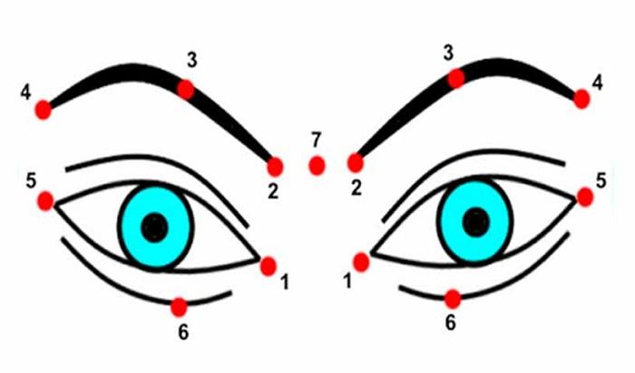 como-deshacerse-de-los-lentes1
